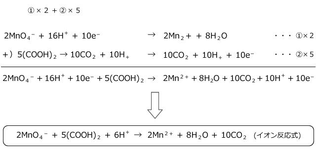剤 還元 酸化 剤