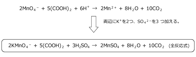 還元 式 酸化 反応 酸化還元反応式の作り方