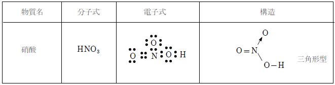 式 窒素 電子